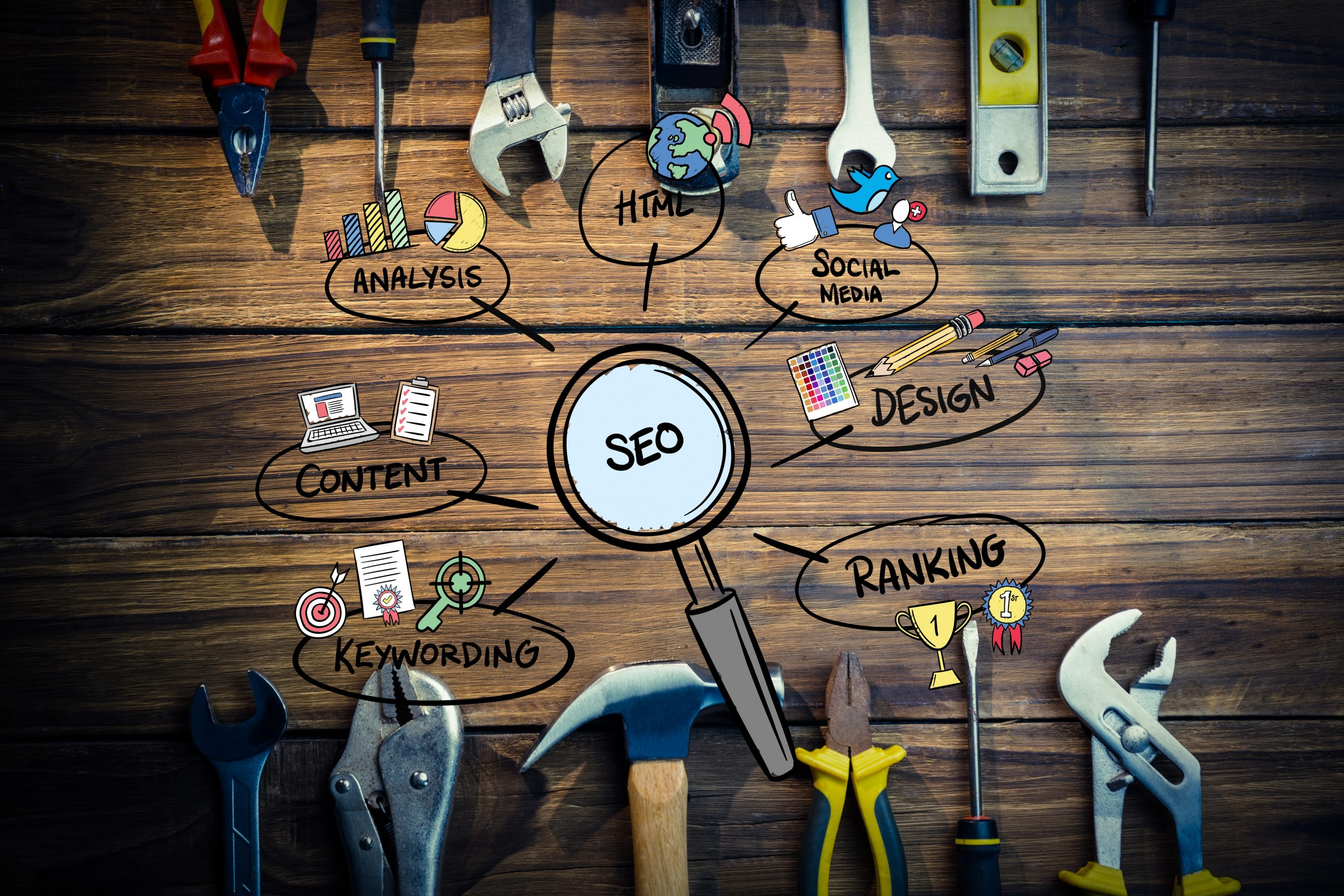 Tested Content Tools
